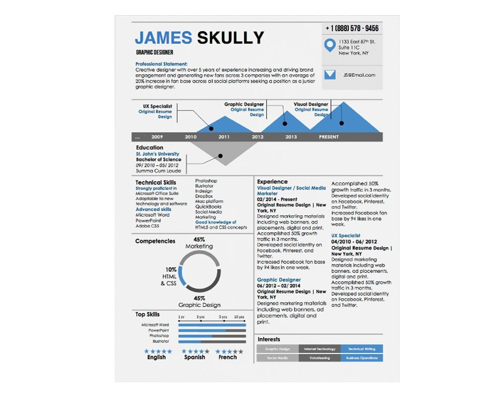 James Skully Adam Kadmon Downloadable Resume + Cover Template and Cover Letter Template for Microsoft Word and Apple Pages. This cover letter template is perfect for anyone in the fashion field. The template's design is a modern, unique, colorful, and professional. WE SWEAT THE DETAILS, SO YOU DON'T HAVE TO Stand Out Shop resume templates for Microsoft Word and Apple Pages will help you design a modern and professional resume in minutes! Simply download, open in Microsoft Word or Apple Pages, and input your resume's information. Increase your chances of landing your dream job with a job winning, modern, simple, and scannable resume template for Microsoft Word and Apple Pages. Creating a resume shouldn't suck Simply download a resume template from Stand Out Shop, enter your information in Microsoft Word or Apple Pages and get a beautifully formatted resume in seconds. Create a unique and vivid resume in minutes. Make an impressive resume. Customize your own layout in Microsoft Word or Apple Pages and introduce yourself in an impressive way. You can download your resume at any time. Stand out from other job seekers with a beautiful professional design.